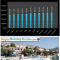 Barcelona Sitges Tourist Accommodation Stats Aug 2017